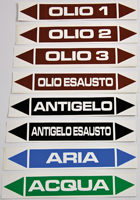 Adhesives for the indication of the different liquids